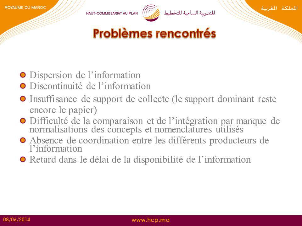 Problèmes rencontrés Dispersion de l'information