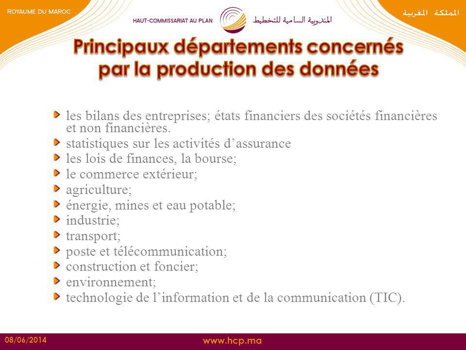 Principaux départements concernés par la production des données