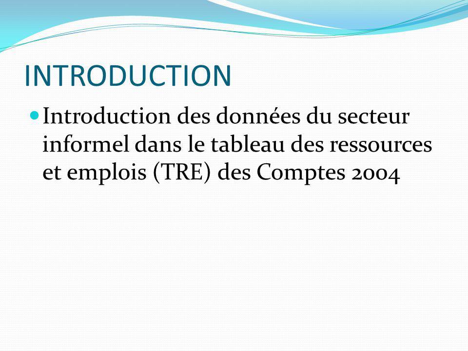 INTRODUCTION Introduction des données du secteur informel dans le tableau des ressources et emplois (TRE) des Comptes 2004.