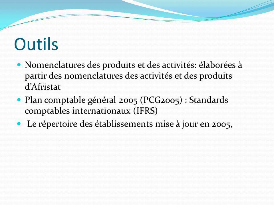 Outils Nomenclatures des produits et des activités: élaborées à partir des nomenclatures des activités et des produits d'Afristat.