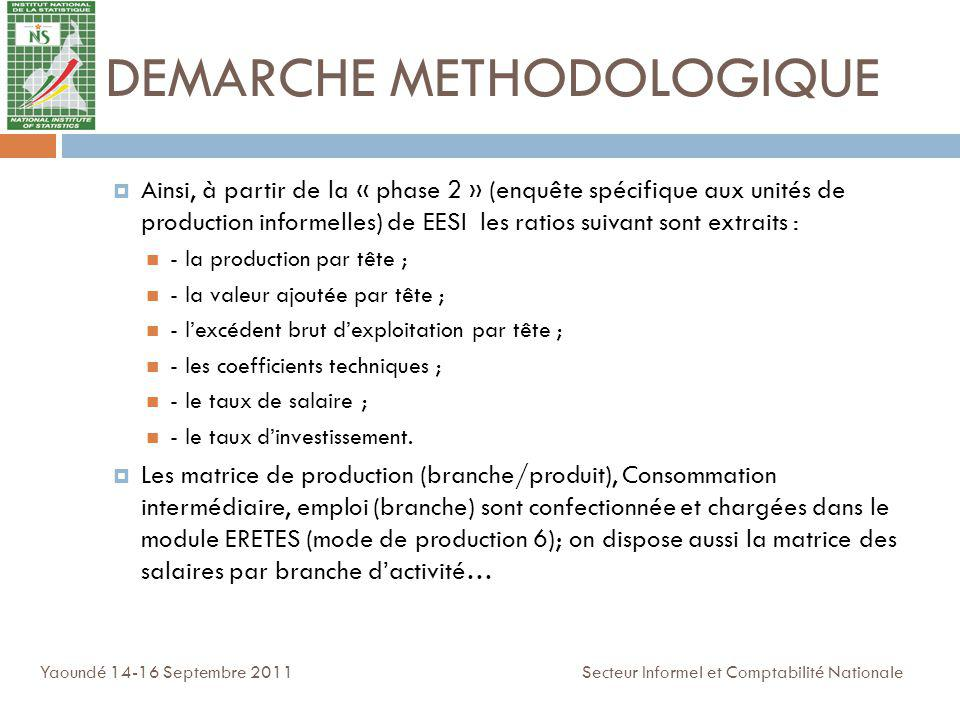 DEMARCHE METHODOLOGIQUE