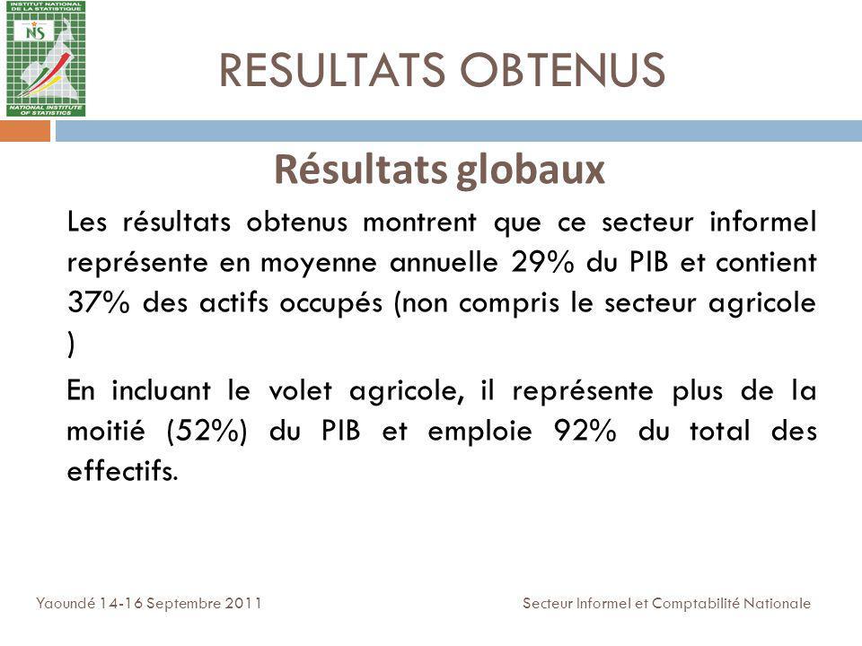 RESULTATS OBTENUS Résultats globaux