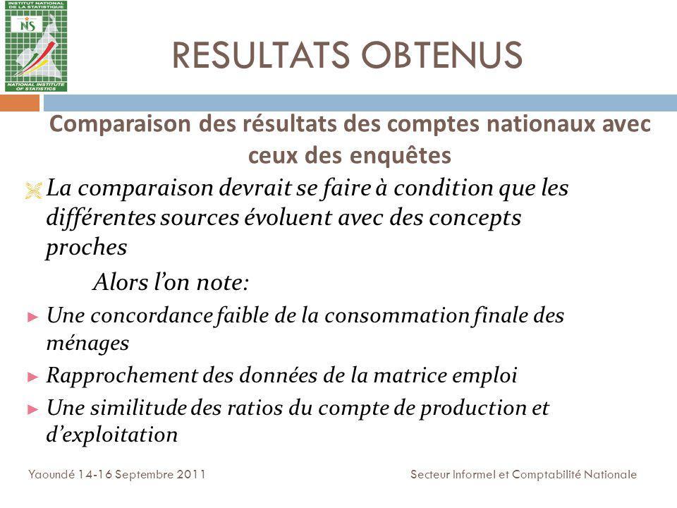 Comparaison des résultats des comptes nationaux avec ceux des enquêtes