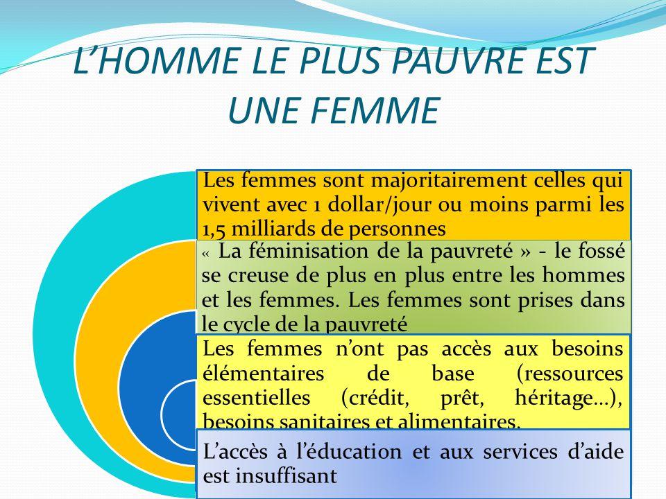 L'HOMME LE PLUS PAUVRE EST UNE FEMME