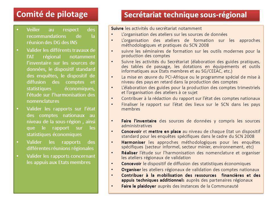 Comité de pilotage Secrétariat technique sous-régional