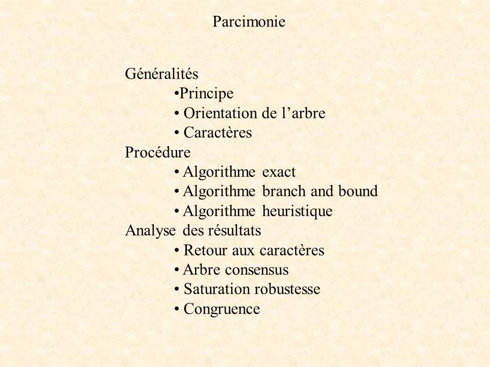 Parcimonie Généralités. Principe. Orientation de l'arbre. Caractères. Procédure. Algorithme exact.