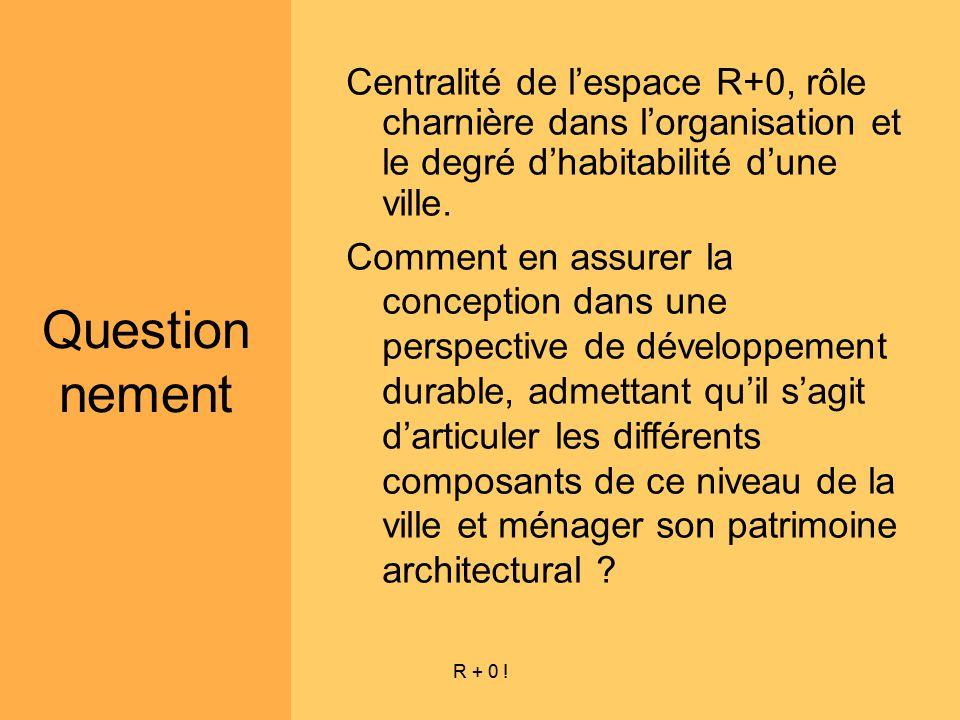 Question nement Centralité de l'espace R+0, rôle charnière dans l'organisation et le degré d'habitabilité d'une ville.
