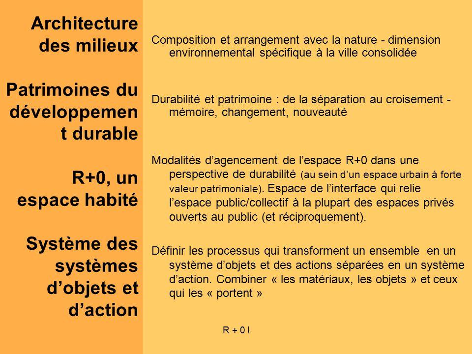 Architecture des milieux Patrimoines du développement durable R+0, un espace habité Système des systèmes d'objets et d'action