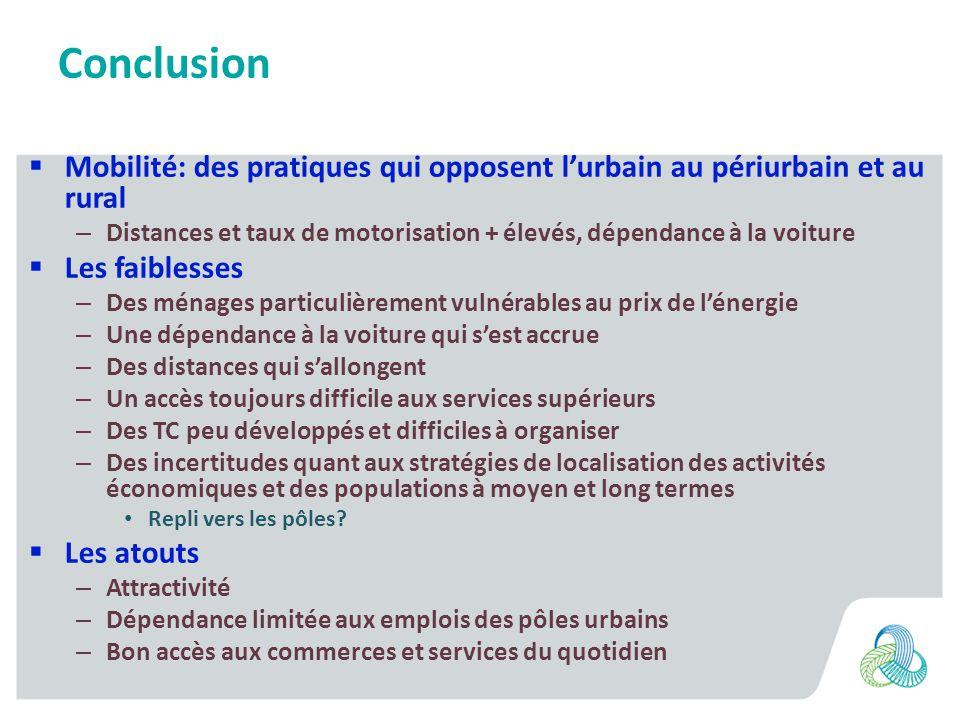 Conclusion Mobilité: des pratiques qui opposent l'urbain au périurbain et au rural.