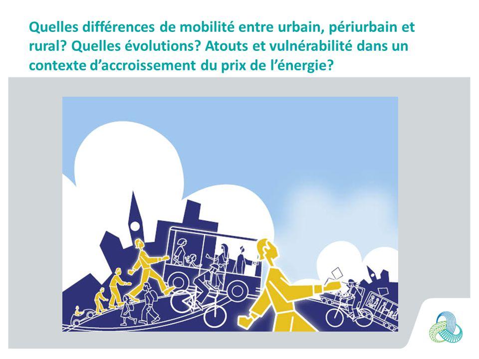 Quelles différences de mobilité entre urbain, périurbain et rural