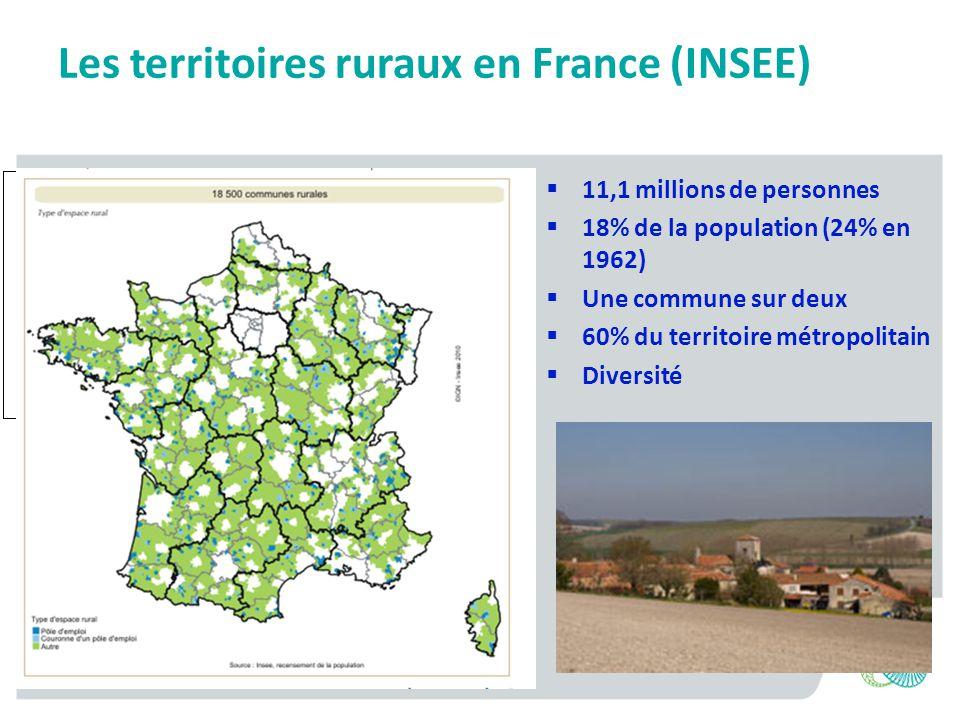 Les territoires ruraux en France (INSEE)