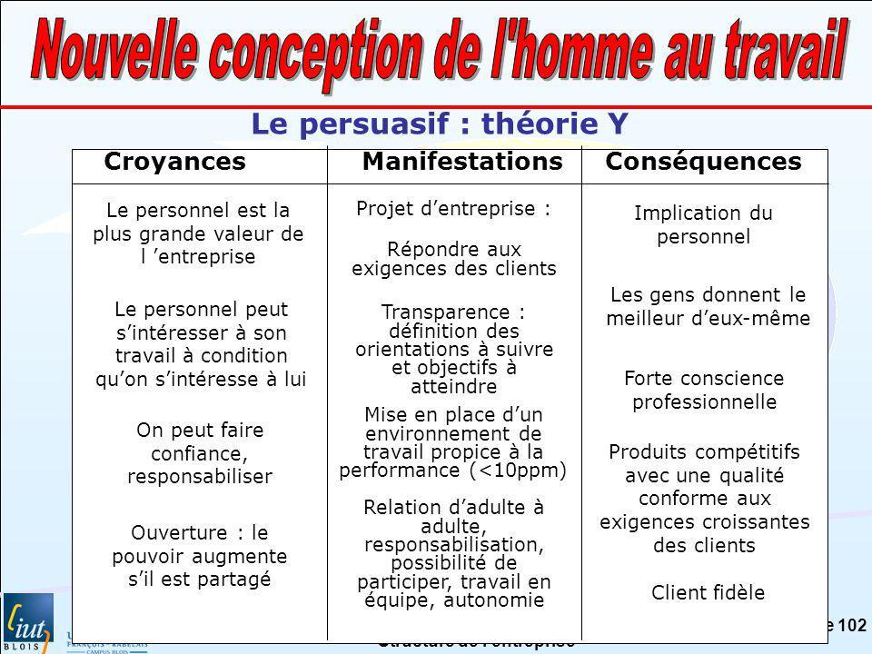 Nouvelle conception de l homme au travail Le persuasif : théorie Y