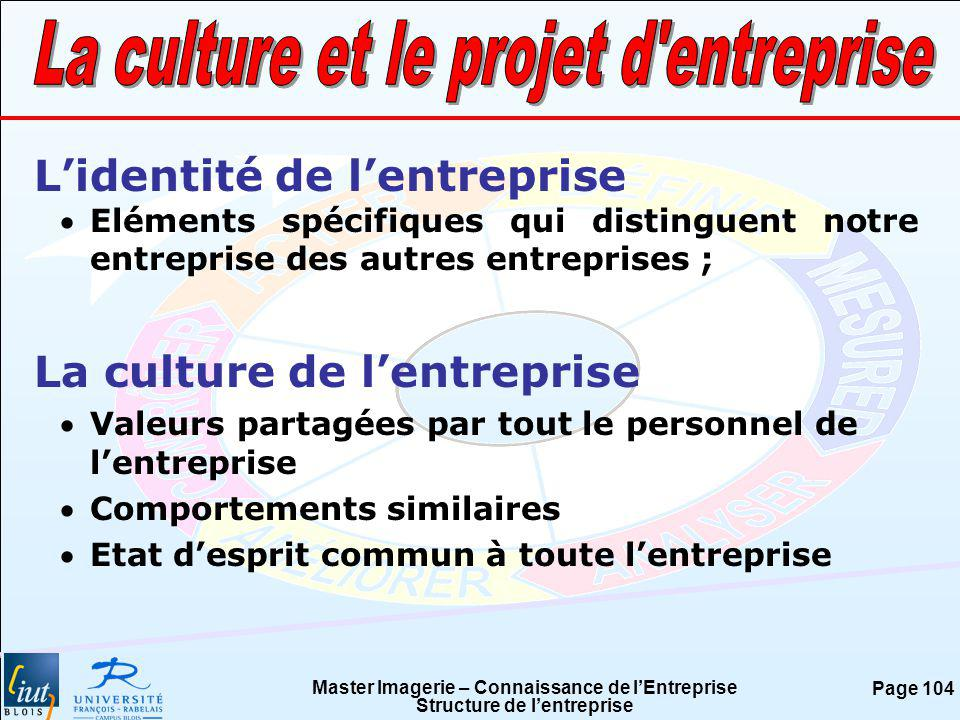 La culture et le projet d entreprise