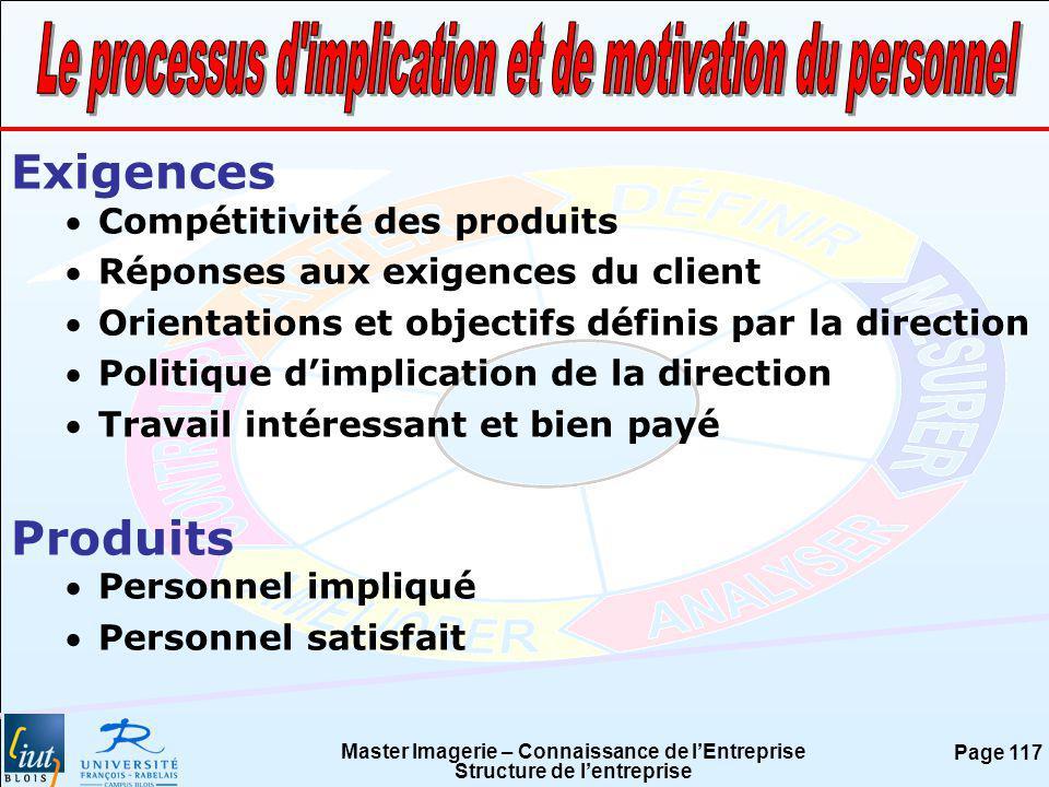 Le processus d implication et de motivation du personnel