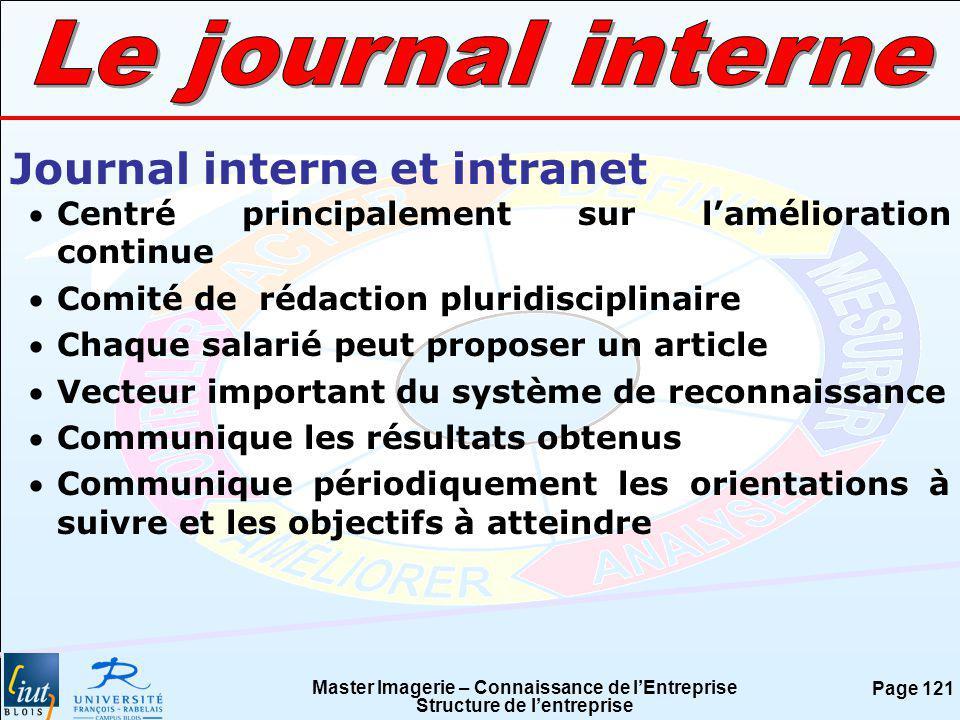 Le journal interne Journal interne et intranet