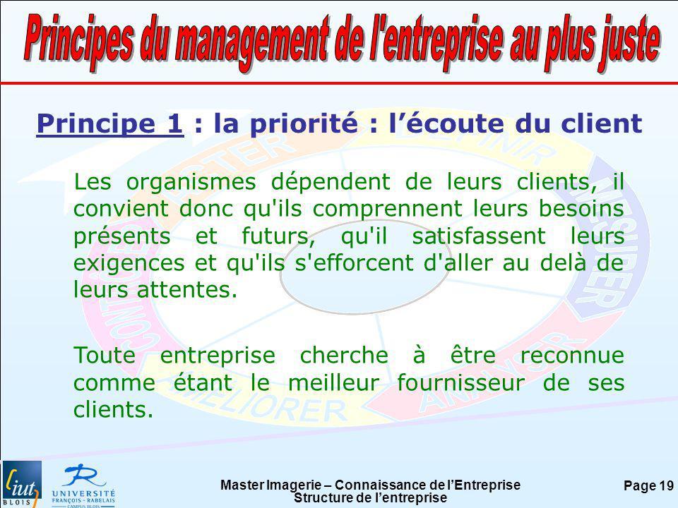 Principes du management de l entreprise au plus juste