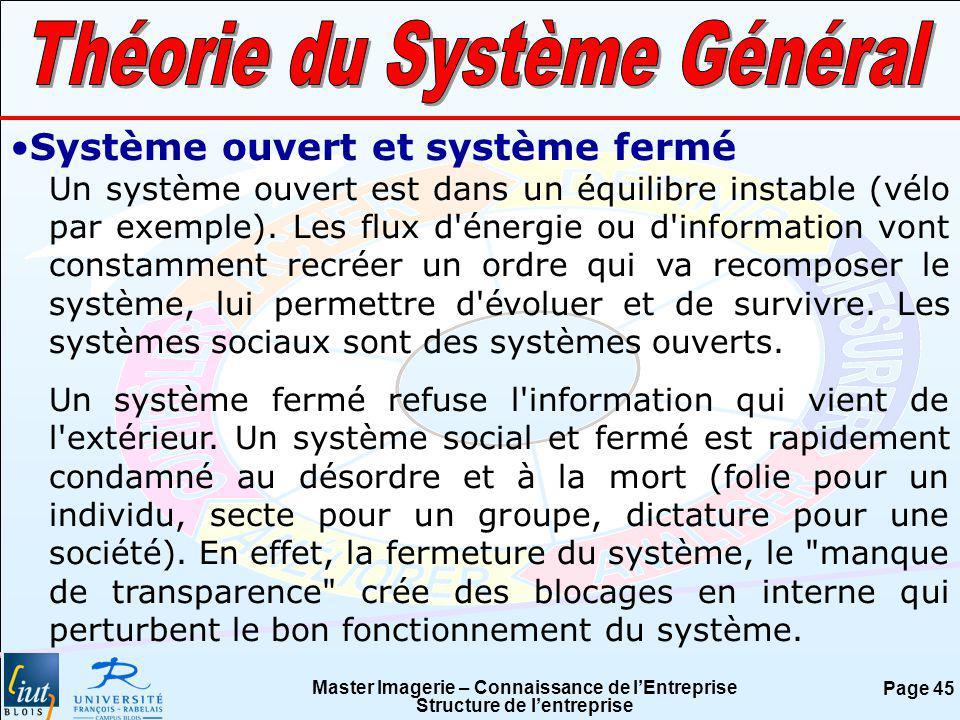 Théorie du Système Général