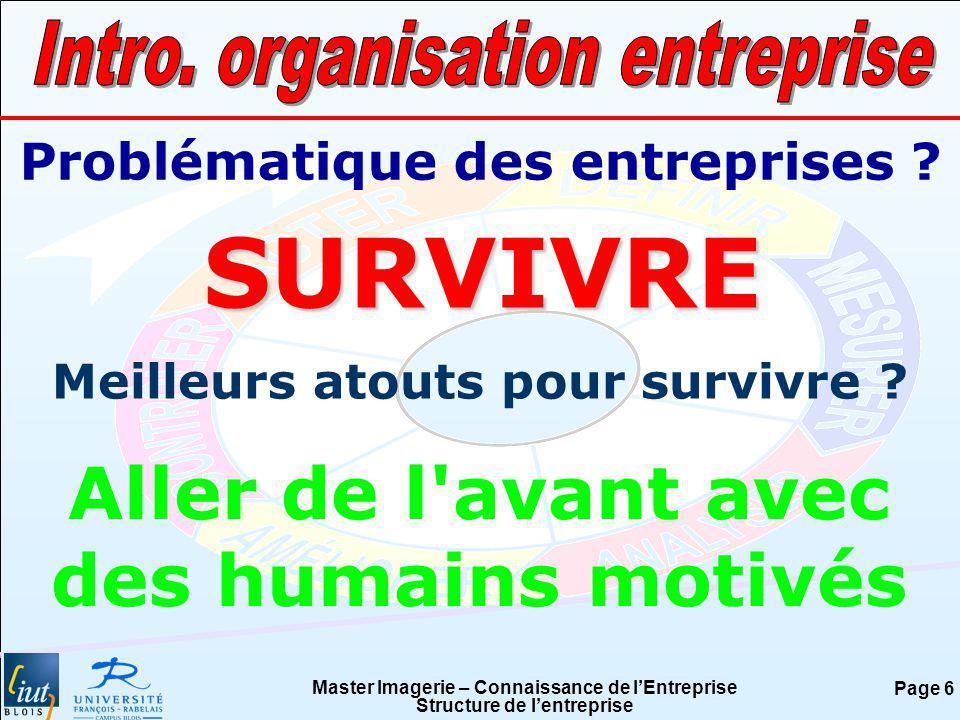 SURVIVRE Aller de l avant avec des humains motivés