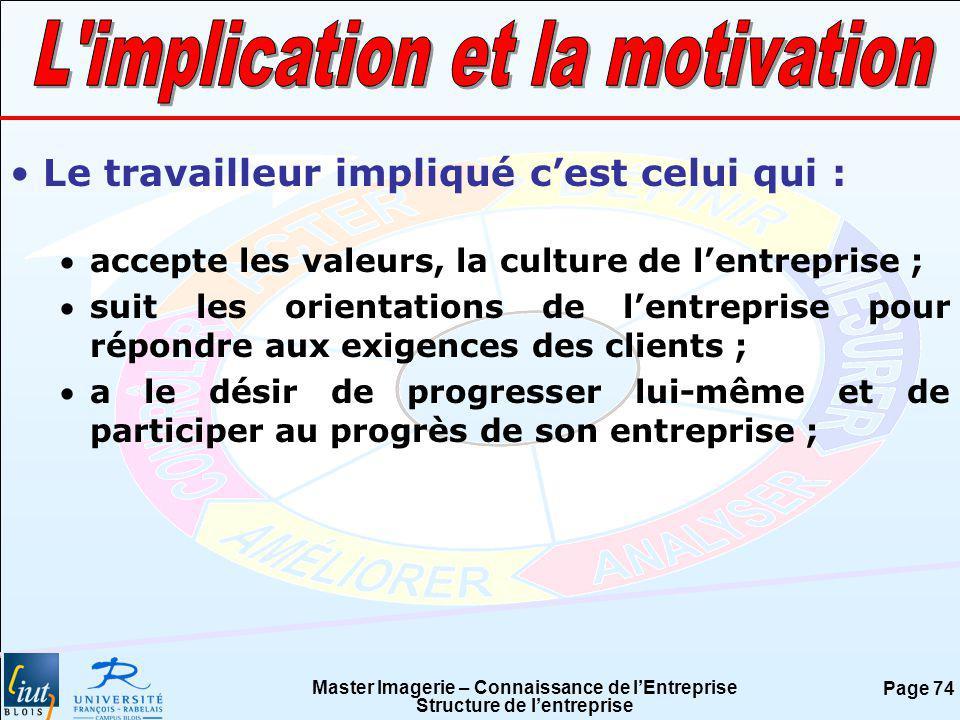 L implication et la motivation