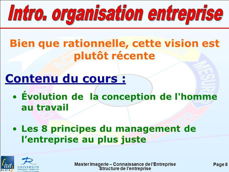 Intro. organisation entreprise