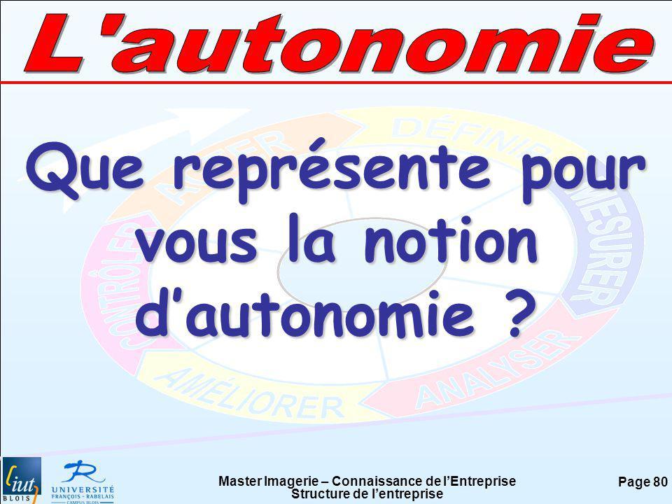 Que représente pour vous la notion d'autonomie