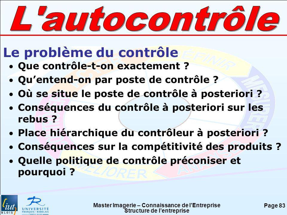 L autocontrôle Le problème du contrôle Que contrôle-t-on exactement