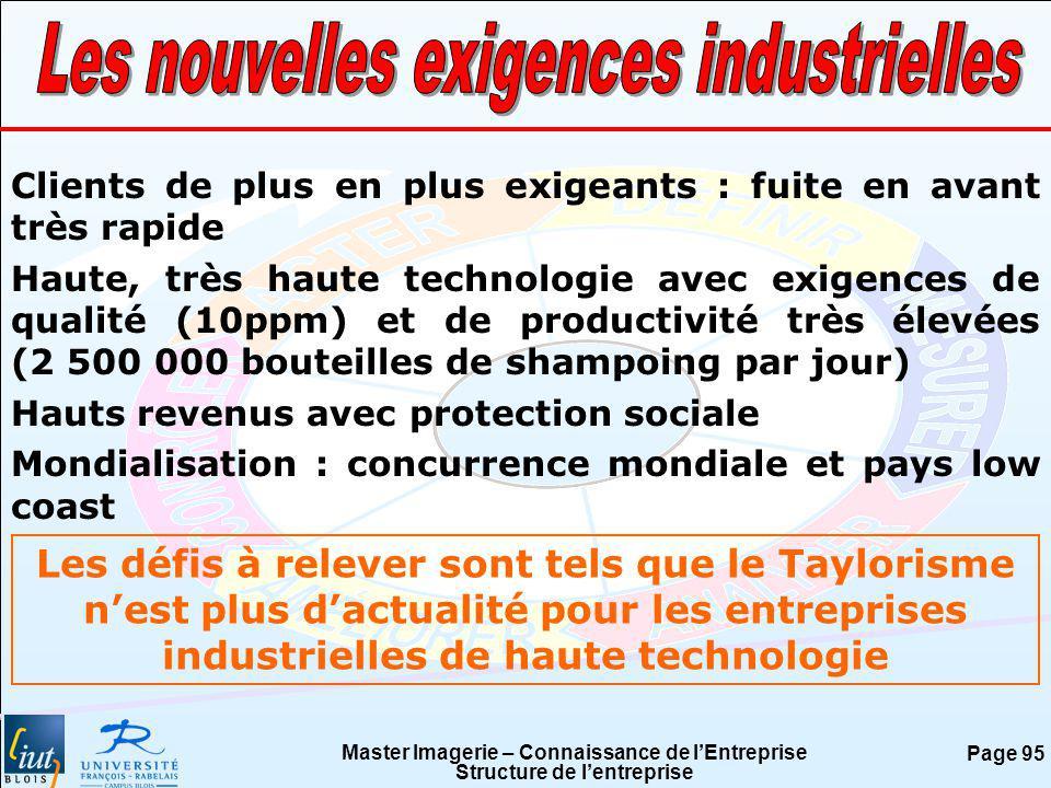 Les nouvelles exigences industrielles
