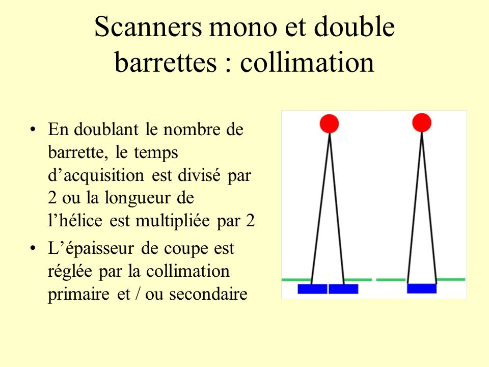 Scanners mono et double barrettes : collimation