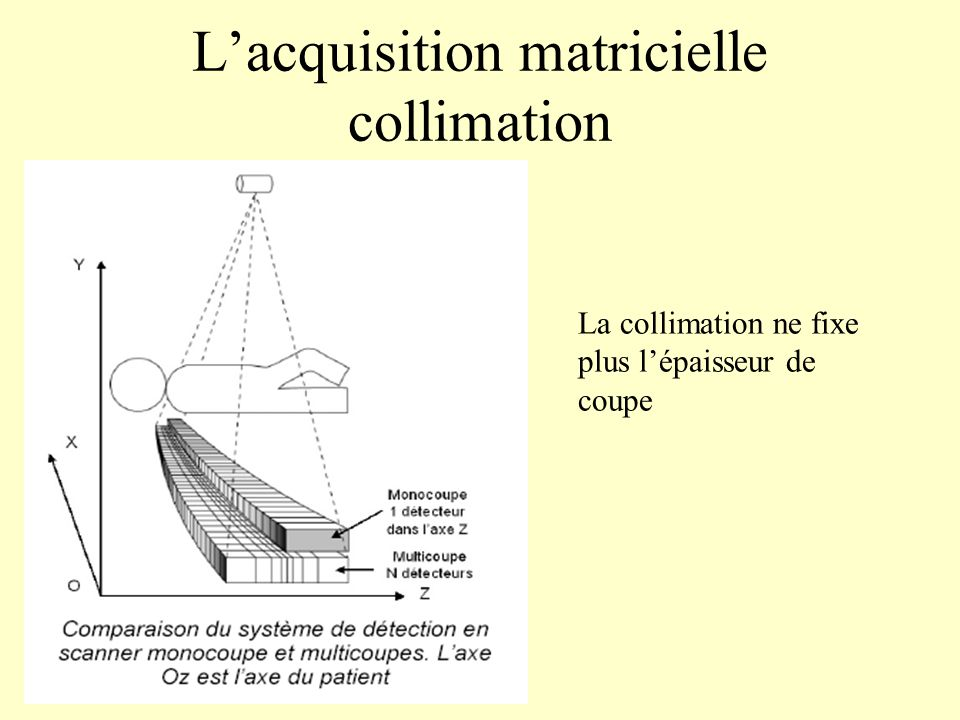 L'acquisition matricielle collimation