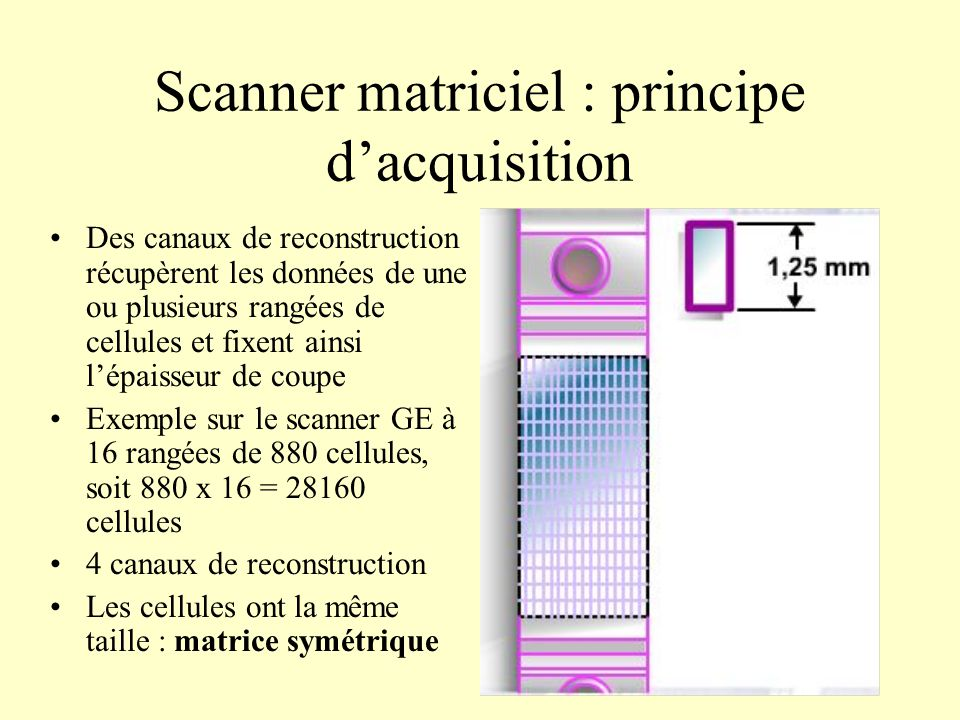 Scanner matriciel : principe d'acquisition