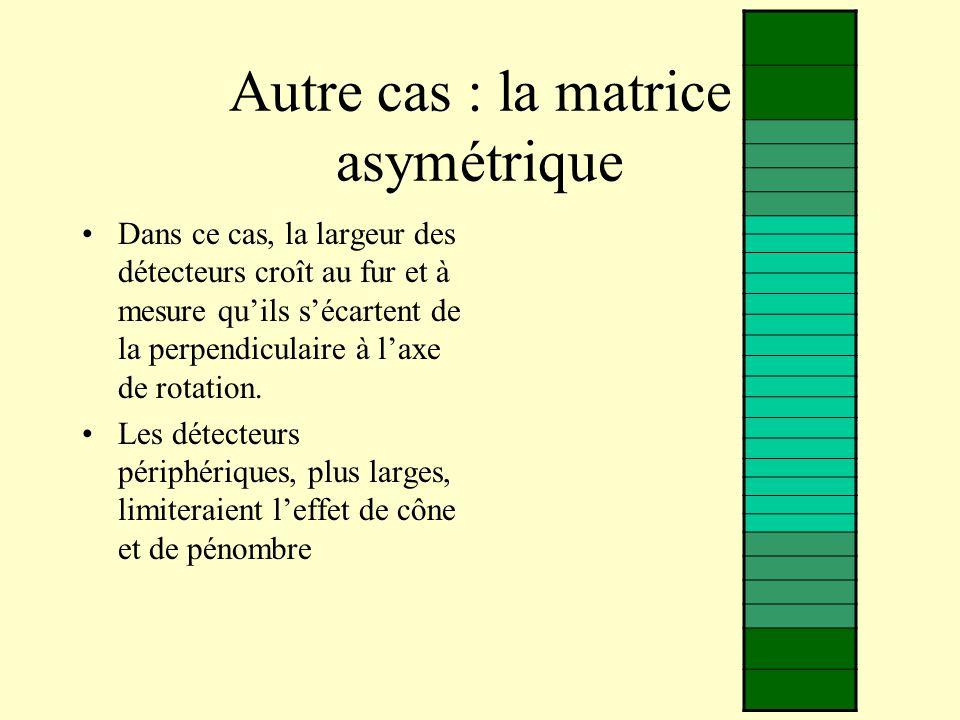 Autre cas : la matrice asymétrique
