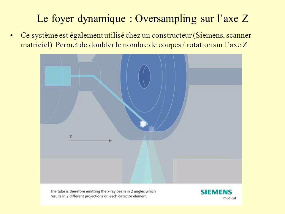 Le foyer dynamique : Oversampling sur l'axe Z