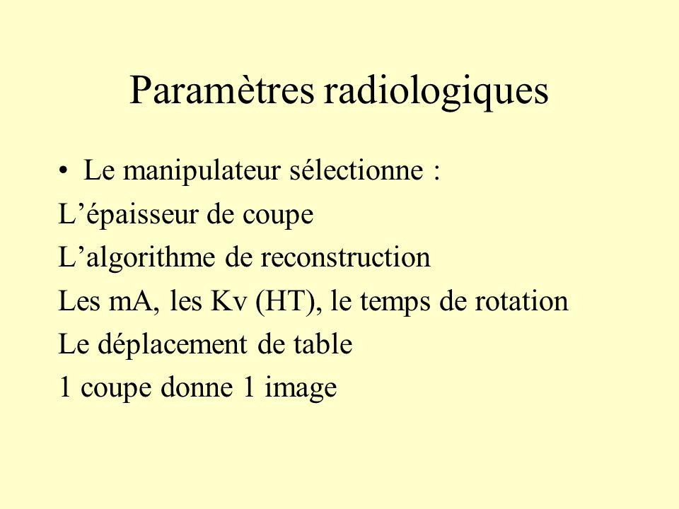 Paramètres radiologiques