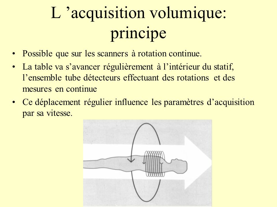 L 'acquisition volumique: principe