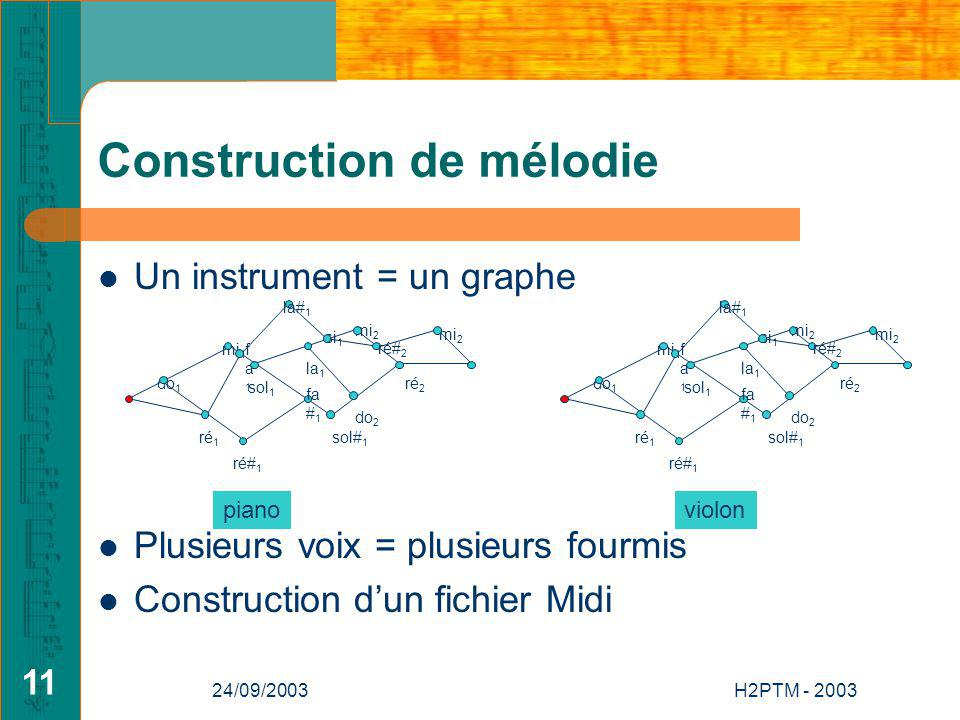Construction de mélodie
