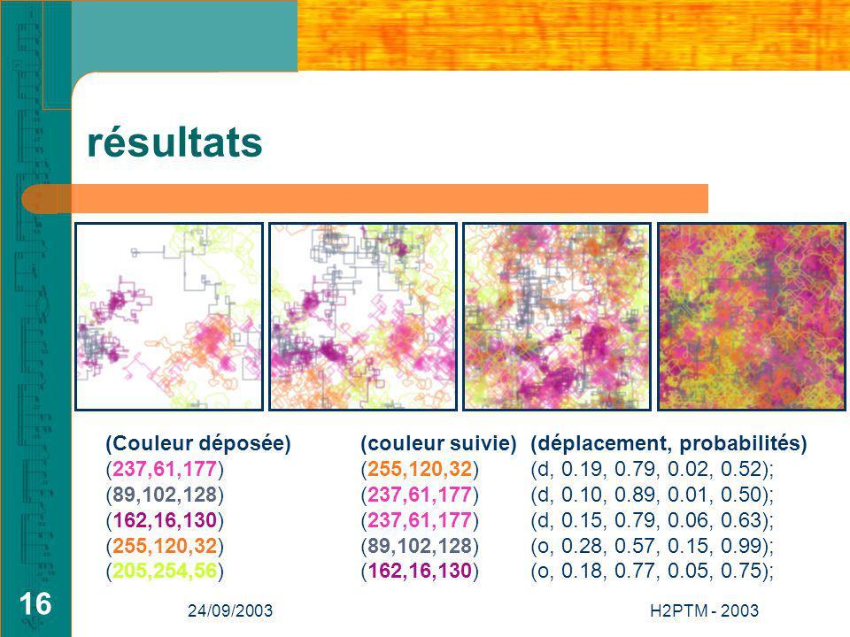 résultats (Couleur déposée) (couleur suivie) (déplacement, probabilités) (237,61,177) (255,120,32) (d, 0.19, 0.79, 0.02, 0.52);