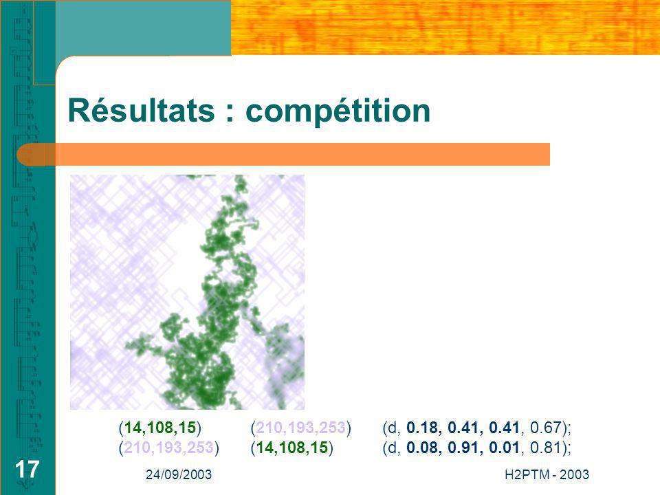 Résultats : compétition