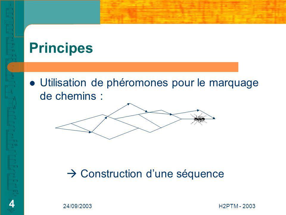 Principes Utilisation de phéromones pour le marquage de chemins :