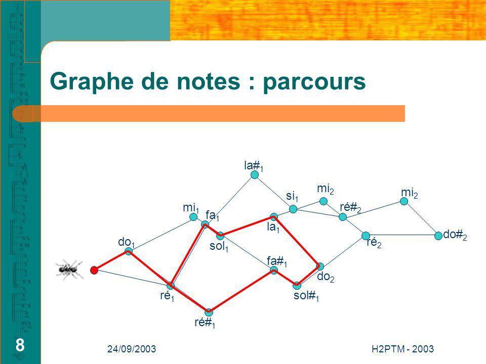 Graphe de notes : parcours