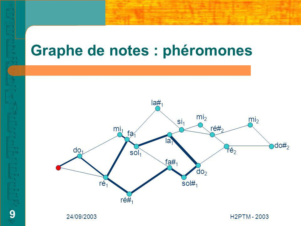 Graphe de notes : phéromones