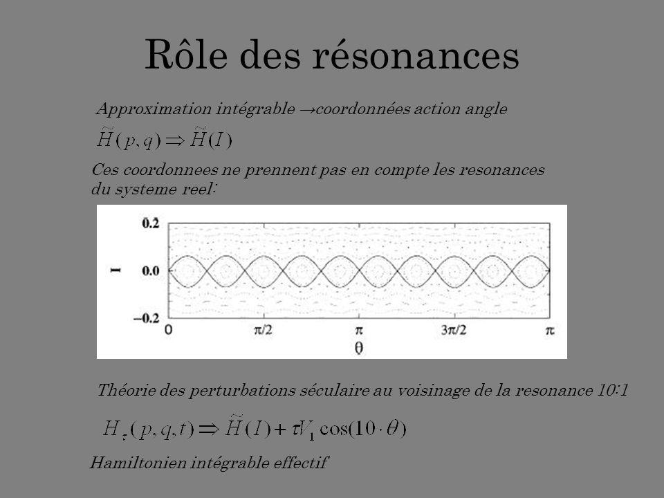 Rôle des résonances Approximation intégrable →coordonnées action angle