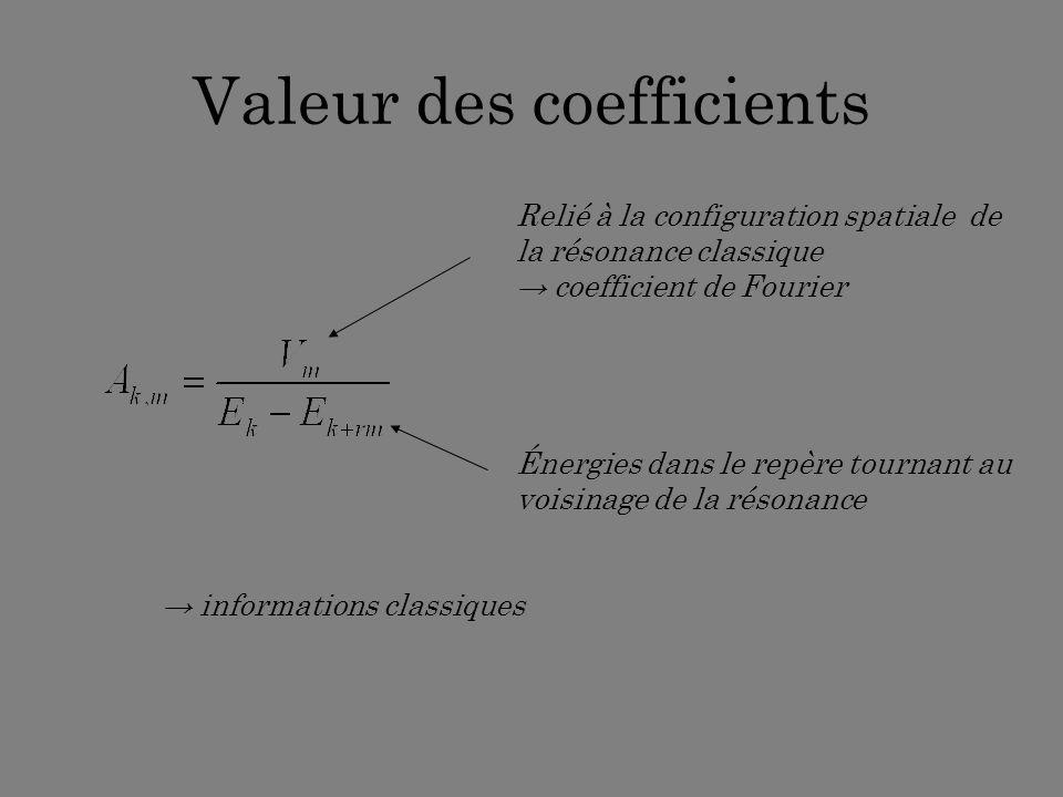 Valeur des coefficients