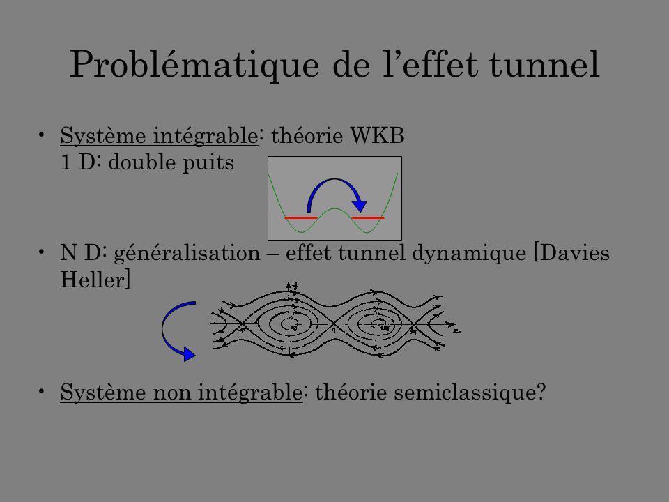 Problématique de l'effet tunnel