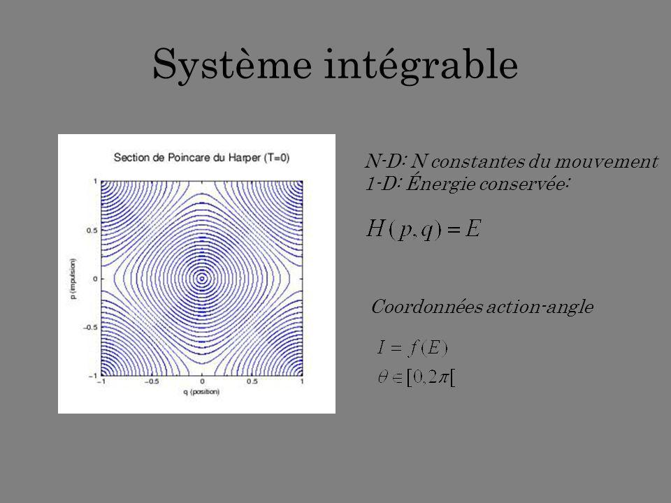 Système intégrable N-D: N constantes du mouvement