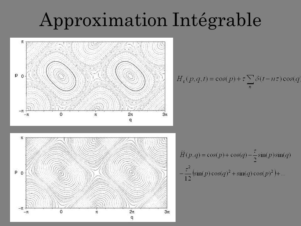 Approximation Intégrable