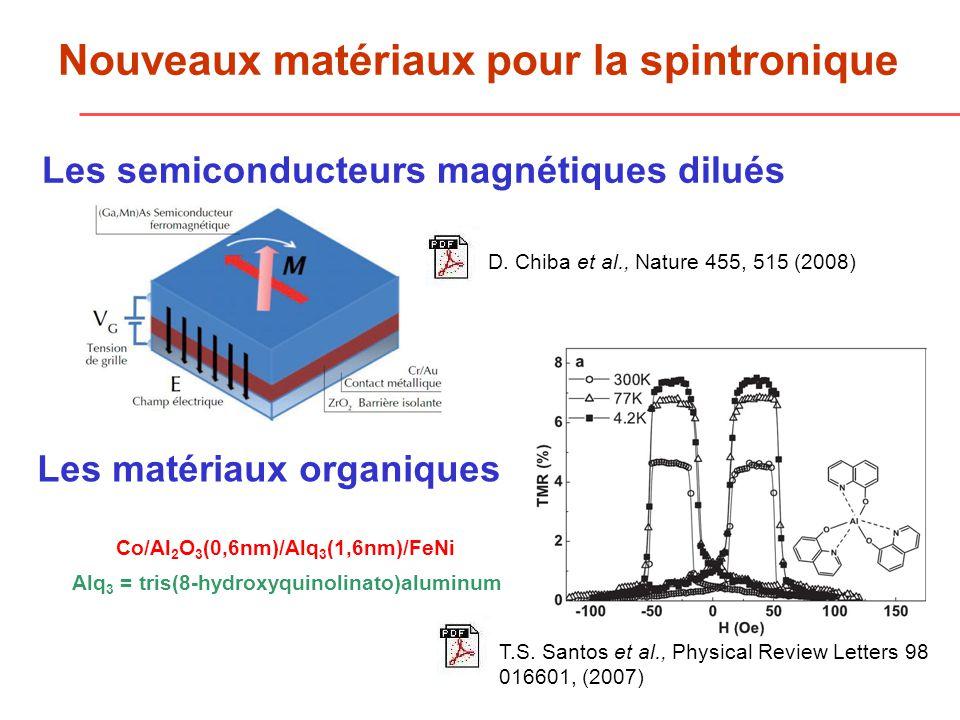 Nouveaux matériaux pour la spintronique