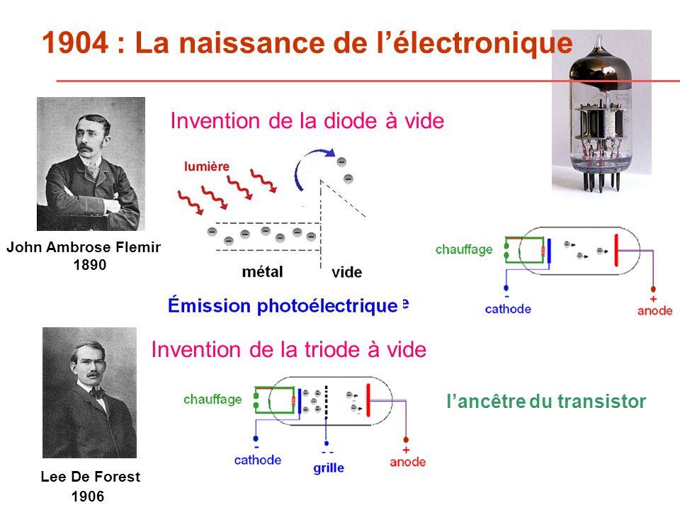 1904 : La naissance de l'électronique