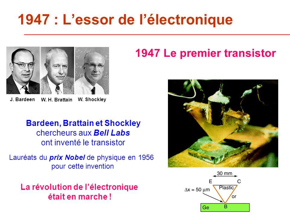 1947 : L'essor de l'électronique