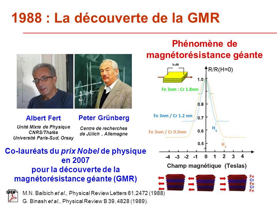 1988 : La découverte de la GMR