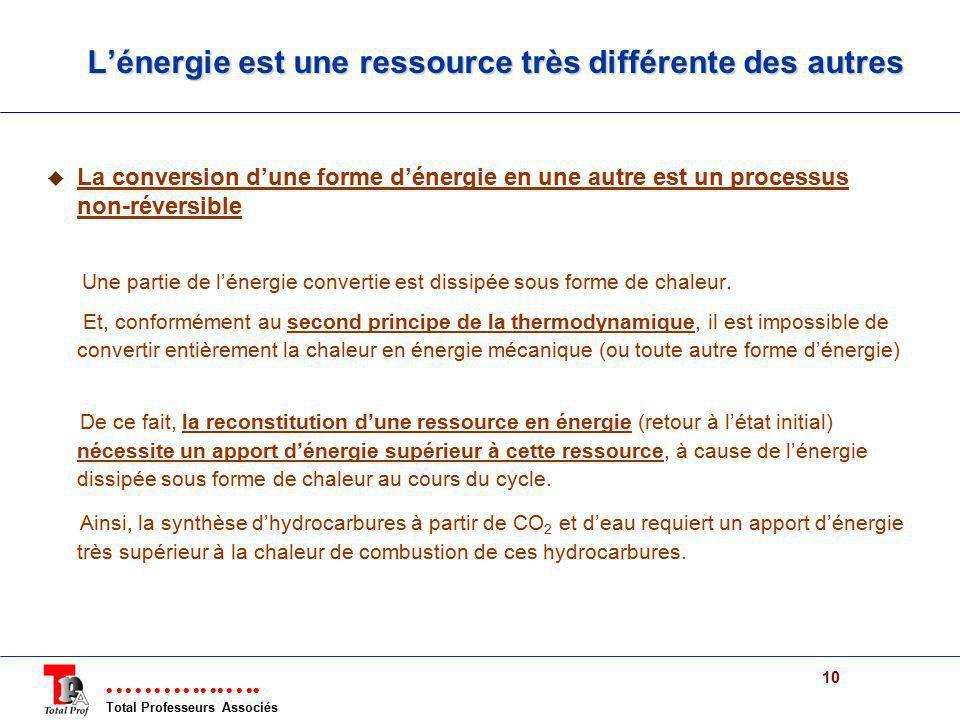 L'énergie est une ressource très différente des autres